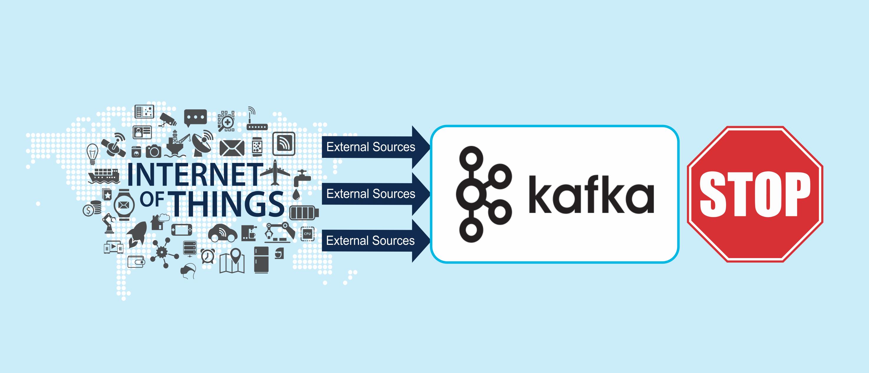 Kafka Architecture diagram